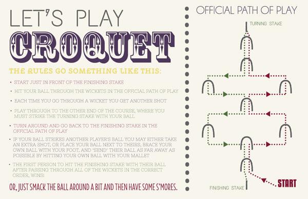 Typography Croquet Instructions Let's Eat Grandpa