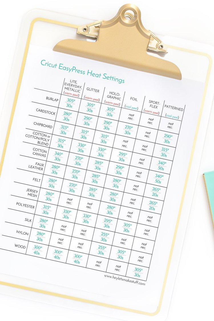 Printable Quick reference guide for the heat settings for the Cricut EasyPress or EasyPress 2