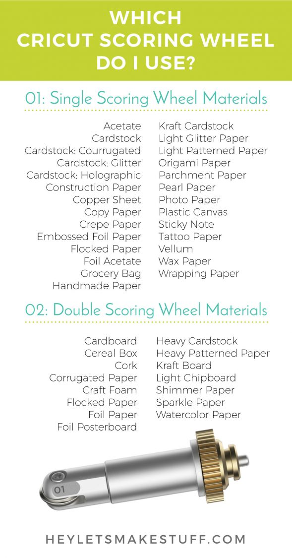 What Is The Cricut Scoring Wheel Tips Tricks And Ideas